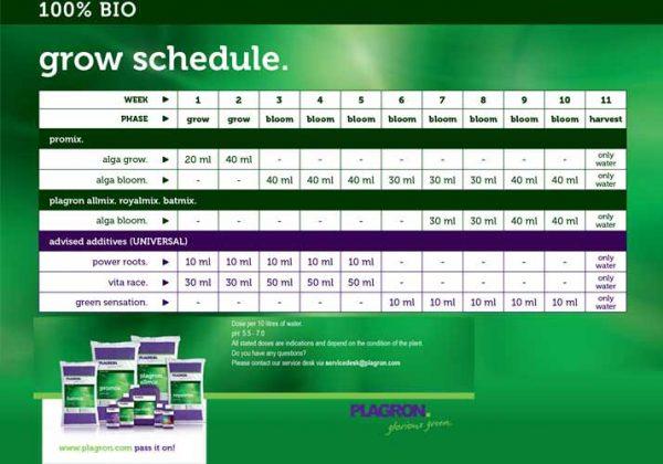 Plagron Alga Bloom feeding schedule