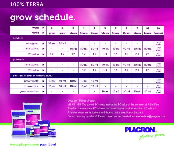Plagron Terra Grow feeding schedule